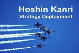 Metoda Hoshin si aplicarea ei
