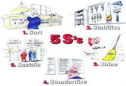 Metoda celor 5S