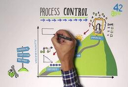 Sisteme de management al fabricatiei de produse